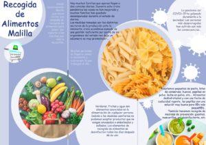 Banco de Alimentos Malilla (2