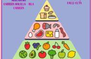 Crisis y Alimentos